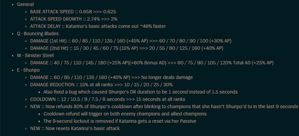 Mudanças na Katarina