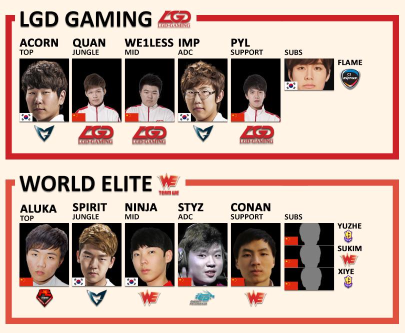 Rosters da LPL-3