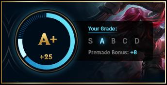 grade-champion-masterty