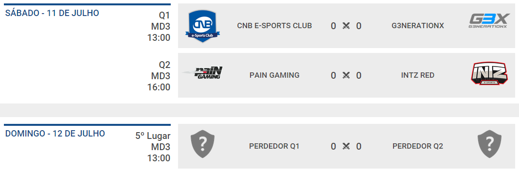 Quartas de Final do CBLOL