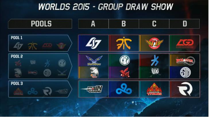 grupos do mundial 2015