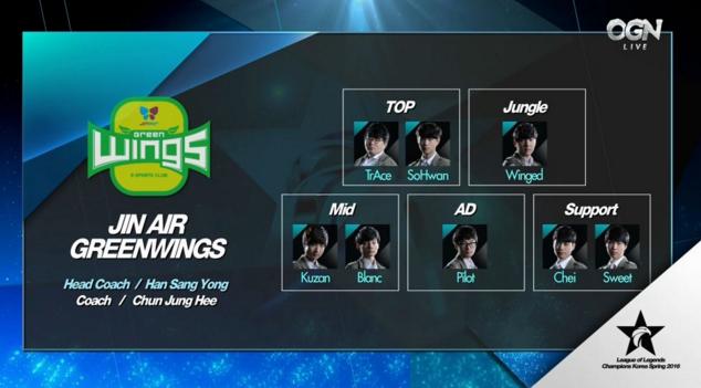 Jin Air Line-Up 2016