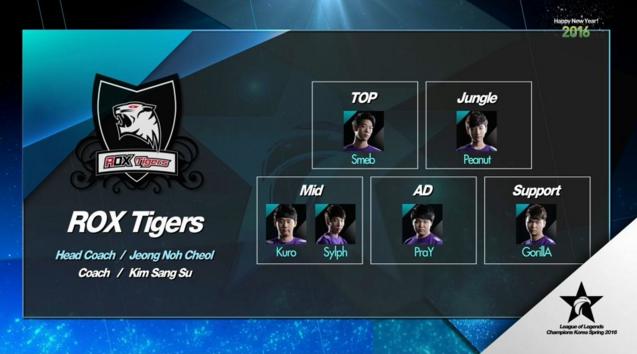 Rox Tigers Line-Up 2016