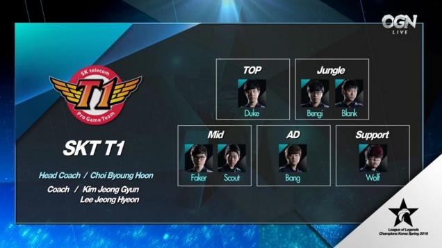 SKT Line-Up 2016