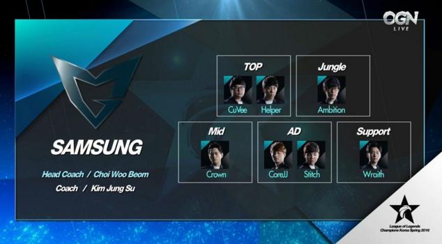 Samsung Line-Up 2016