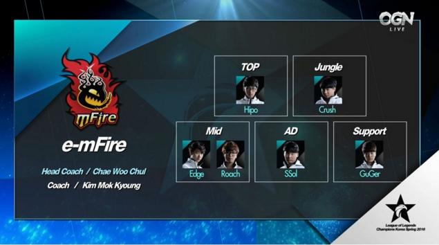 e-mFire Line-Up 2016