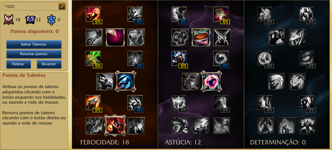 ADC normal