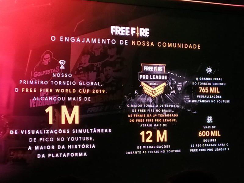 Números Free Fire