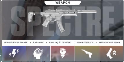 Armas / Modo Spike