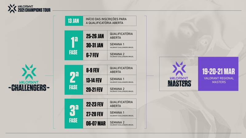 Calendário Fase 1