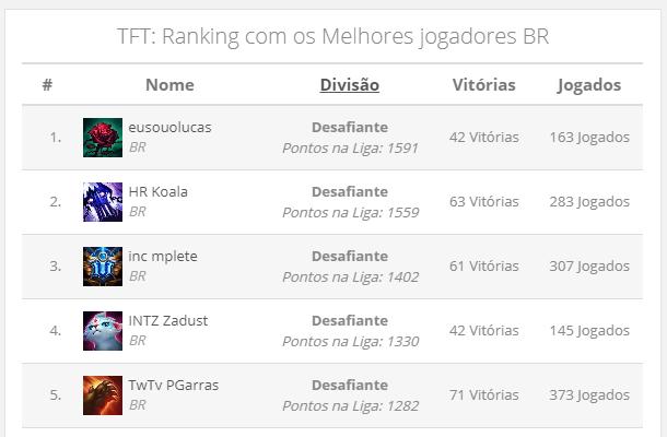 TFT Top 5