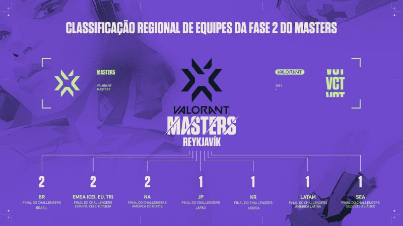 vagas Masters