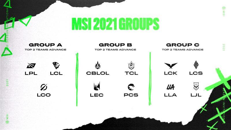 msi 2021 grupos atualizações