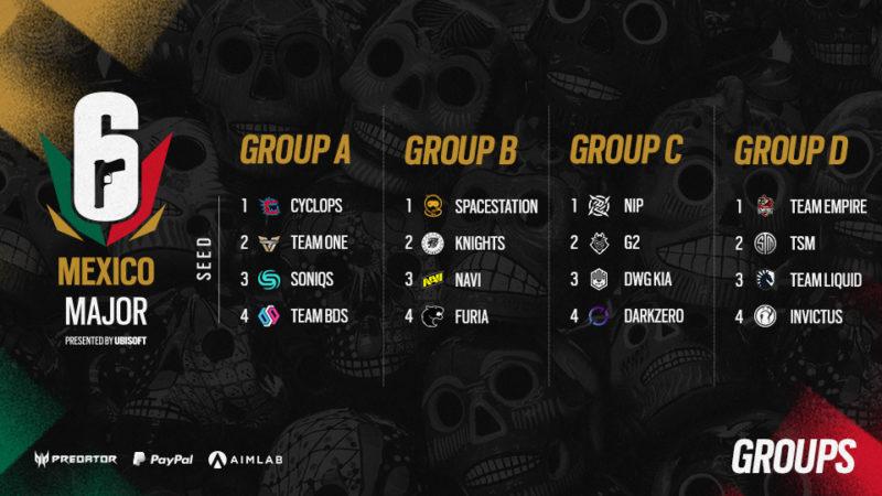 Imagem com os grupos do Six Major