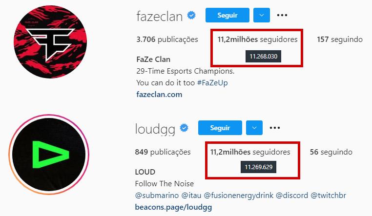 Seguidores da LOUD no Instagram