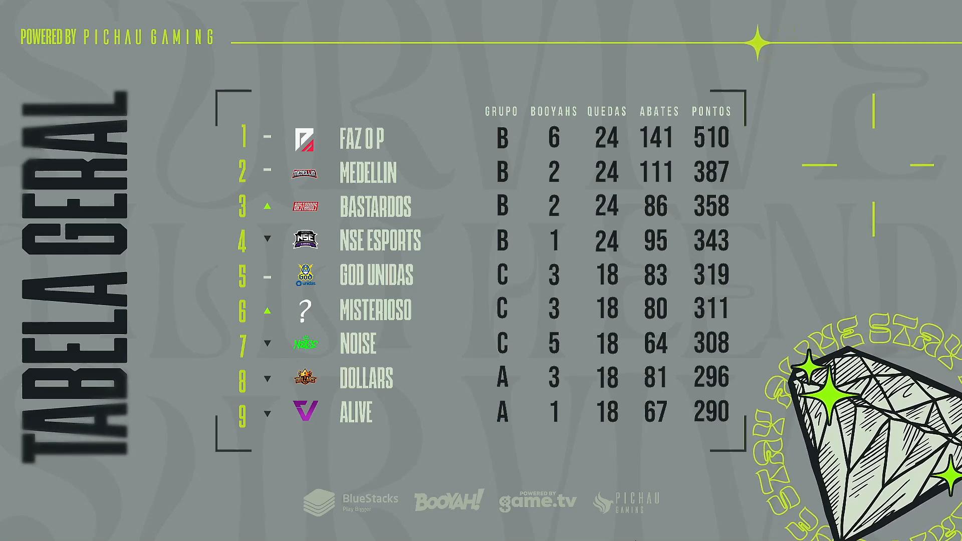Copa NFA tabela 1