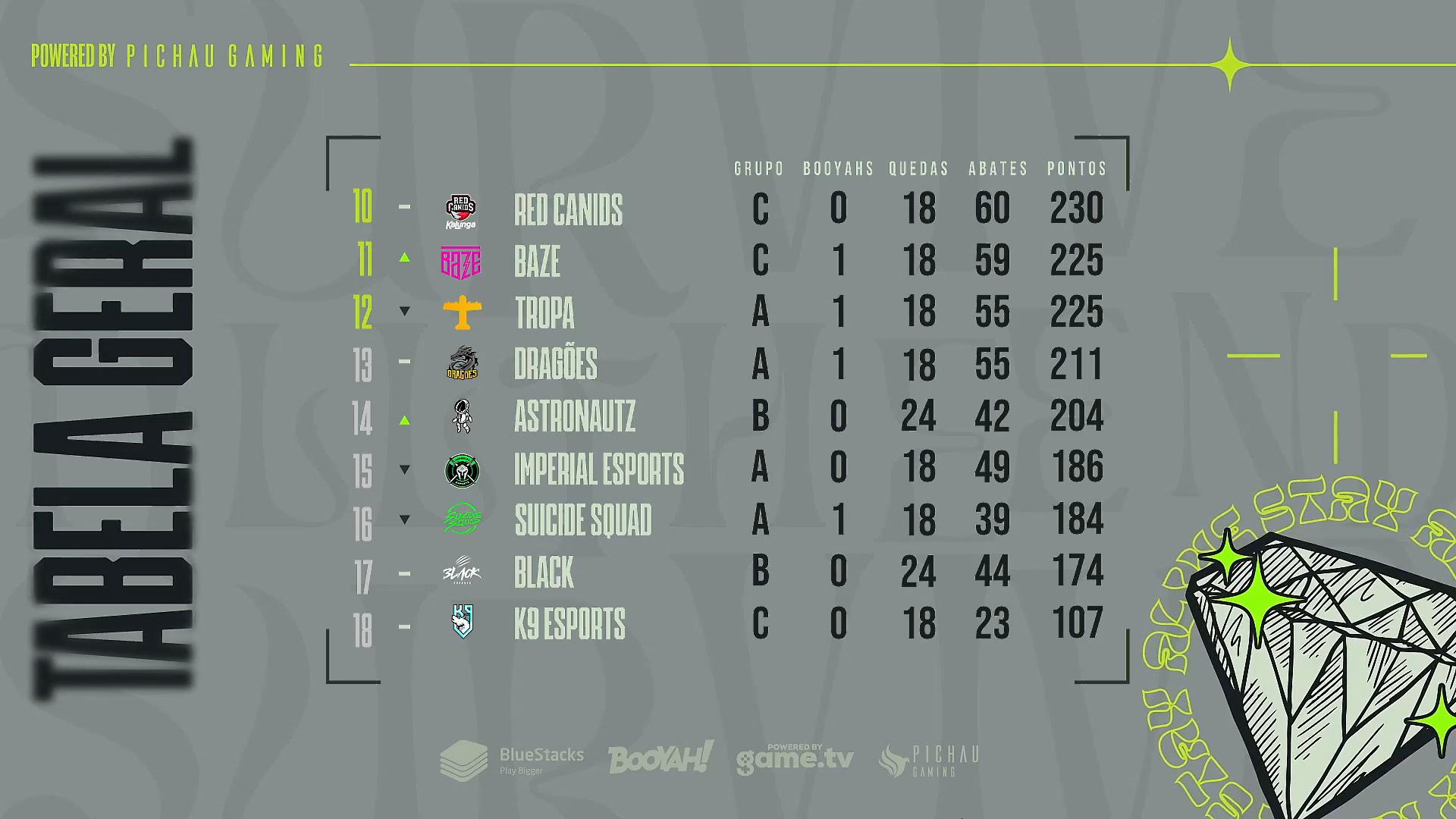 Copa NFA tabela 2