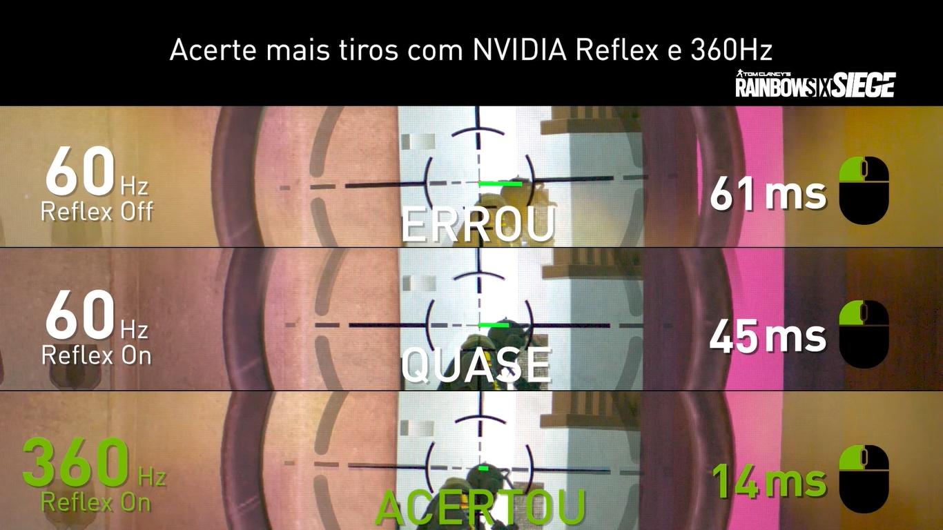 GeForce Rainbow Six