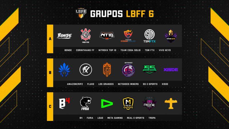 Divisão de grupos da LBFF 6