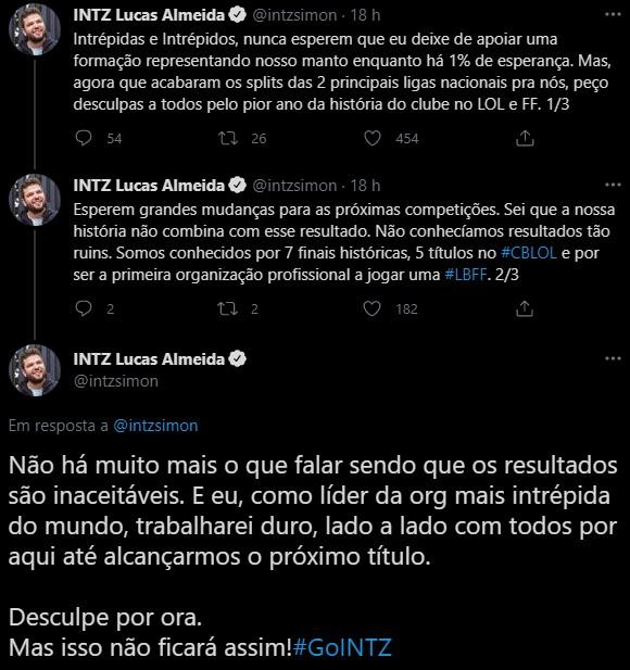 Publicações de Lucas Almeida, CEO da INTZ, sobre a equipe