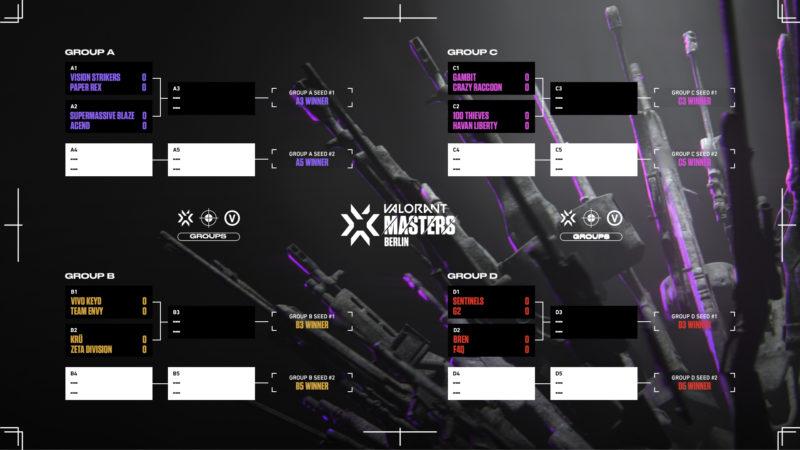 Grupos e partidas do Masters Berlin atualizado